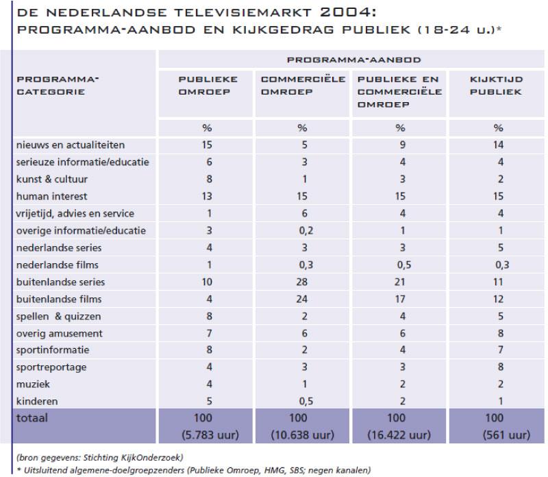 1.-De-Nederlandse-televisiemarkt