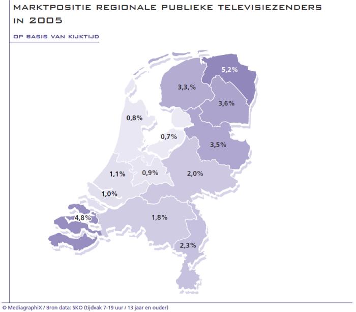 Marktpositie regionale publieke televisiezenders