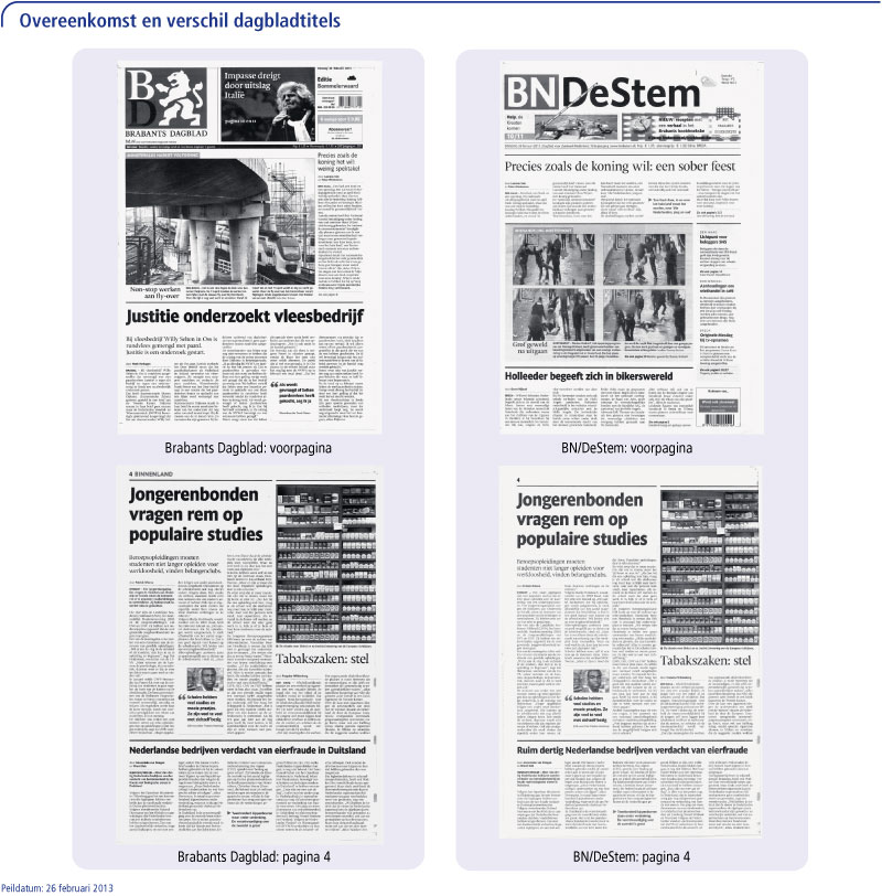 Overeenkomst-dagbladedities