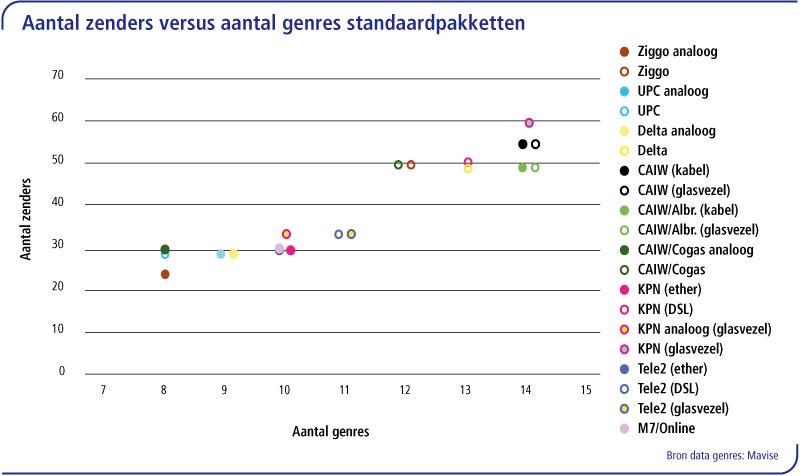 1-Zenders-versus-genres