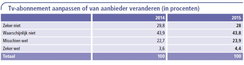 Tabel-14