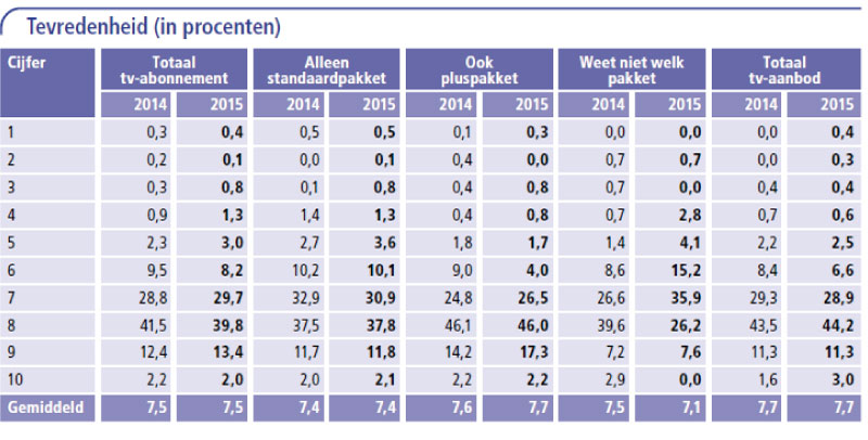 Tabel-8