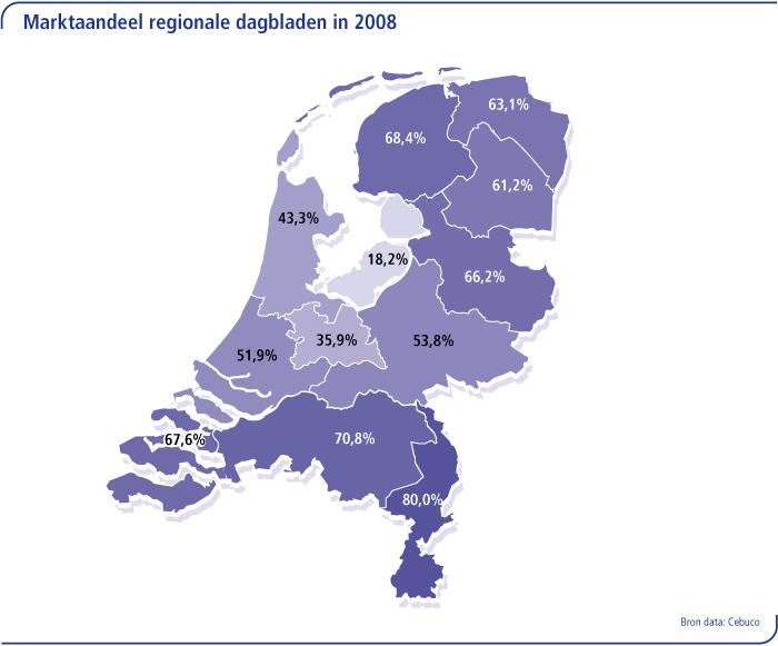Marktaandeel regionale dagbladen in 2008